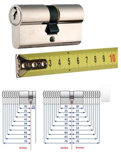 Schließzylinder messen